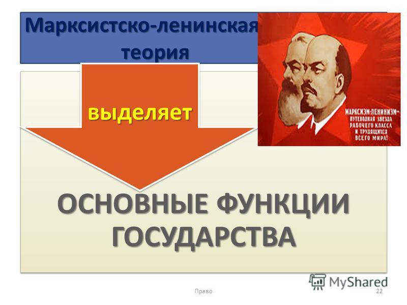 Марксистско-ленинская теория ОСНОВНЫЕ ФУНКЦИИ ГОСУДАРСТВА Право 22 выделяет