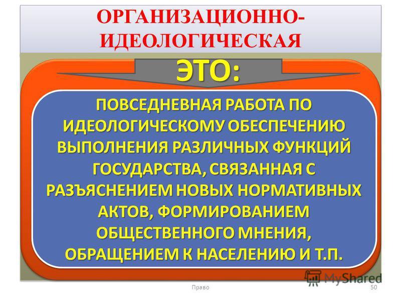 ОРГАНИЗАЦИОННО- ИДЕОЛОГИЧЕСКАЯ Право 50 ПОВСЕДНЕВНАЯ РАБОТА ПО ИДЕОЛОГИЧЕСКОМУ ОБЕСПЕЧЕНИЮ ВЫПОЛНЕНИЯ РАЗЛИЧНЫХ ФУНКЦИЙ ГОСУДАРСТВА, СВЯЗАННАЯ С РАЗЪЯСНЕНИЕМ НОВЫХ НОРМАТИВНЫХ АКТОВ, ФОРМИРОВАНИЕМ ОБЩЕСТВЕННОГО МНЕНИЯ, ОБРАЩЕНИЕМ К НАСЕЛЕНИЮ И Т.П. Э