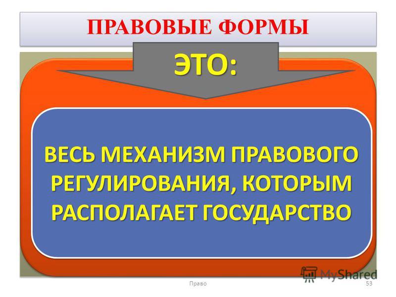 ПРАВОВЫЕ ФОРМЫ Право 53 ВЕСЬ МЕХАНИЗМ ПРАВОВОГО РЕГУЛИРОВАНИЯ, КОТОРЫМ РАСПОЛАГАЕТ ГОСУДАРСТВО ЭТО: