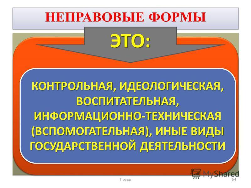 НЕПРАВОВЫЕ ФОРМЫ Право 54 КОНТРОЛЬНАЯ, ИДЕОЛОГИЧЕСКАЯ, ВОСПИТАТЕЛЬНАЯ, ИНФОРМАЦИОННО-ТЕХНИЧЕСКАЯ (ВСПОМОГАТЕЛЬНАЯ), ИНЫЕ ВИДЫ ГОСУДАРСТВЕННОЙ ДЕЯТЕЛЬНОСТИ ЭТО: