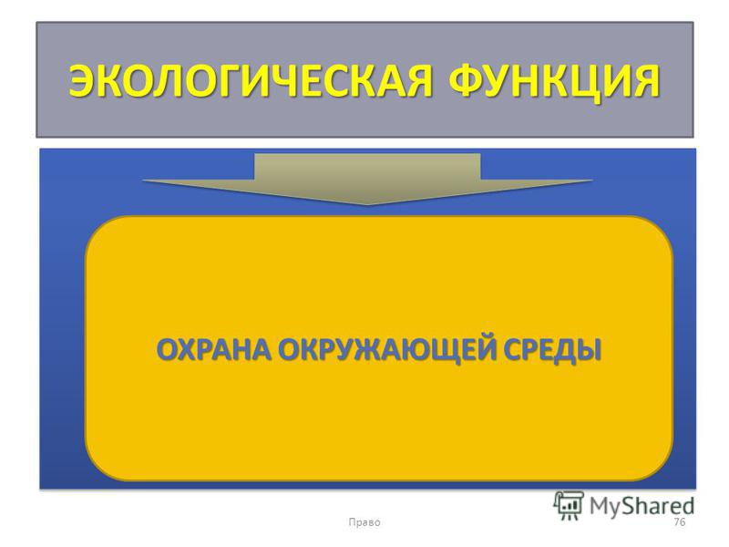 ЭКОЛОГИЧЕСКАЯ ФУНКЦИЯ Право 76 ОХРАНА ОКРУЖАЮЩЕЙ СРЕДЫ