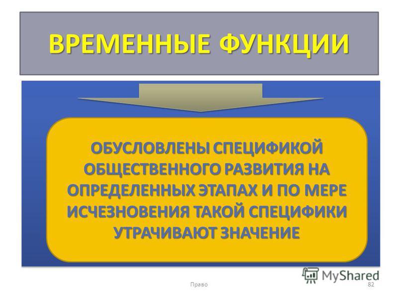 ВРЕМЕННЫЕ ФУНКЦИИ Право 82 ОБУСЛОВЛЕНЫ СПЕЦИФИКОЙ ОБЩЕСТВЕННОГО РАЗВИТИЯ НА ОПРЕДЕЛЕННЫХ ЭТАПАХ И ПО МЕРЕ ИСЧЕЗНОВЕНИЯ ТАКОЙ СПЕЦИФИКИ УТРАЧИВАЮТ ЗНАЧЕНИЕ