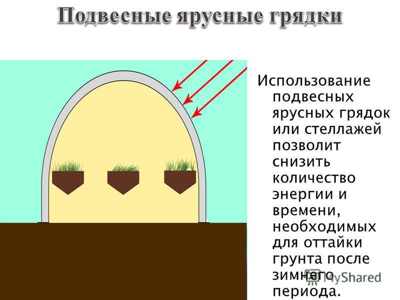 Использование подвесных ярусных грядок или стеллажей позволит снизить количество энергии и времени, необходимых для оттайки грунта после зимнего периода.