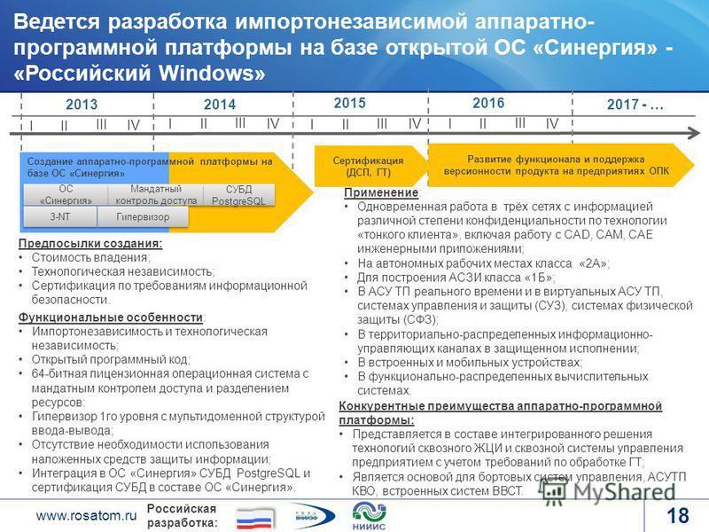 www.rosatom.ru Ведется разработка импортонезависимой аппаратно- программной платформы на базе открытой ОC «Синергия» - «Российский Windows» 2015 20132014 I II III IV Функциональные особенности: Импортонезависимость и технологическая независимость; От
