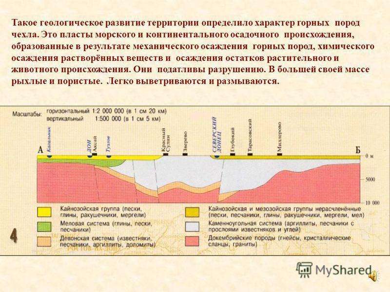 В четвертичный период (кайнозойская эра) ледниковый покров, распространяясь по Восточно- Европейской равнине, не дошёл до территории, которую в настоящее время занимает наша область. Следовательно, геологической разрушительной деятельности ледника те