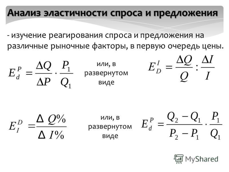 - изучение реагирования спроса и предложения на различные рыночные факторы, в первую очередь цены. Анализ эластичности спроса и предложения или, в развернутом виде