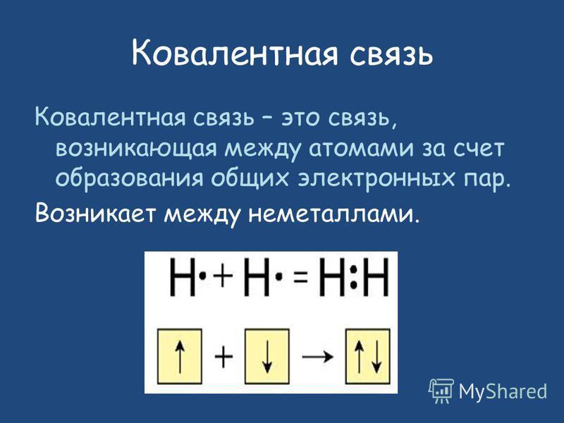 Ковалентная связь Ковалентная связь – это связь, возникающая между атомами за счет образования общих электронных пар. Возникает между неметаллами.