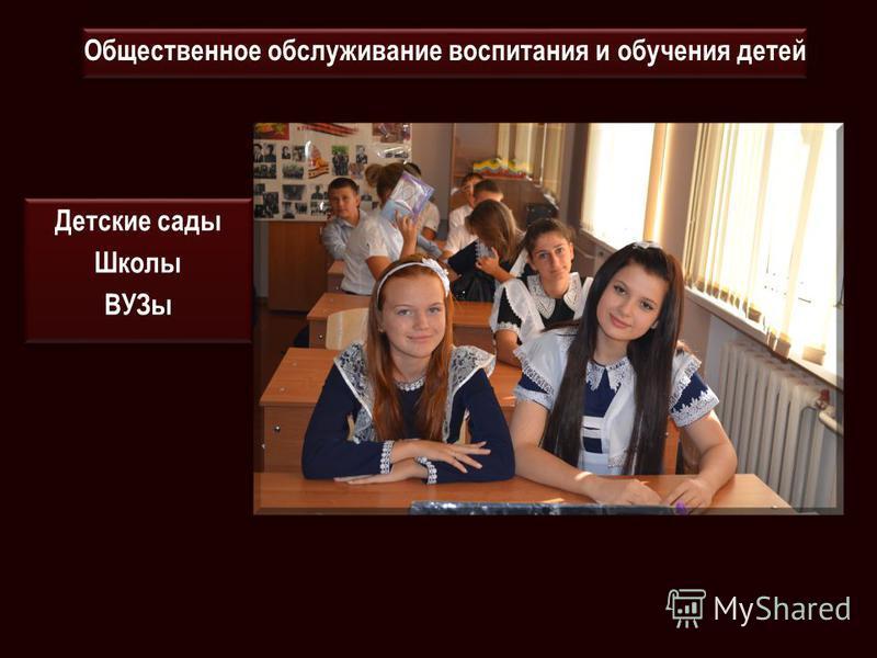Детские сады Школы ВУЗы Детские сады Школы ВУЗы