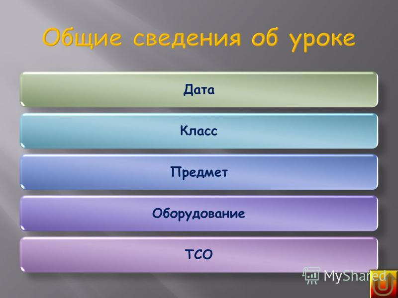Дата КлассПредмет ОборудованиеТСО