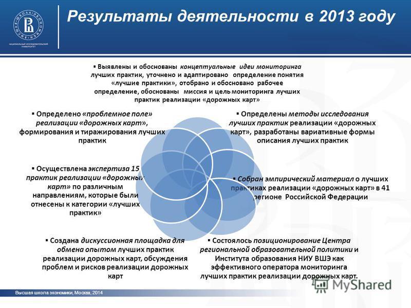 Высшая школа экономики, Москва, 2014 фото Выявлены и обоснованы концептуальные идеи мониторинга лучших практик, уточнено и адаптировано определение понятия «лучшие практики», отобрано и обосновано рабочее определение, обоснованы миссия и цель монитор