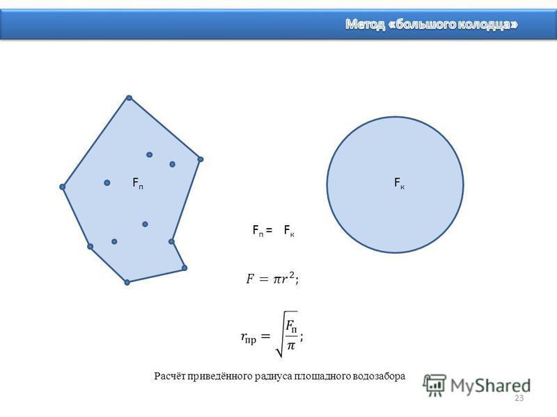23 FпFп FкFк FкFк F п = Расчёт приведённого радиуса площадного водозабора