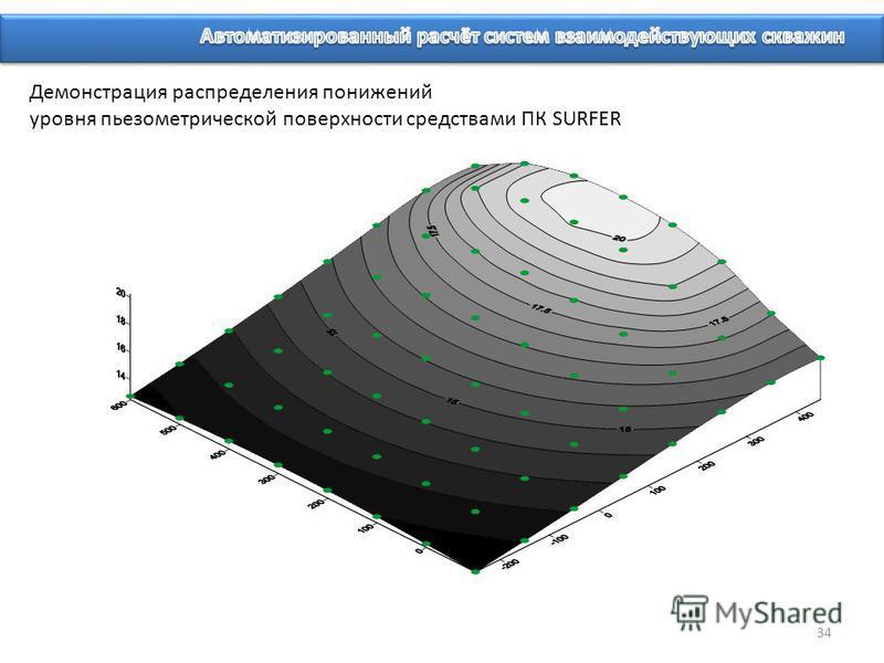 34 Демонстрация распределения понижений уровня пьезометрической поверхности средствами ПК SURFER