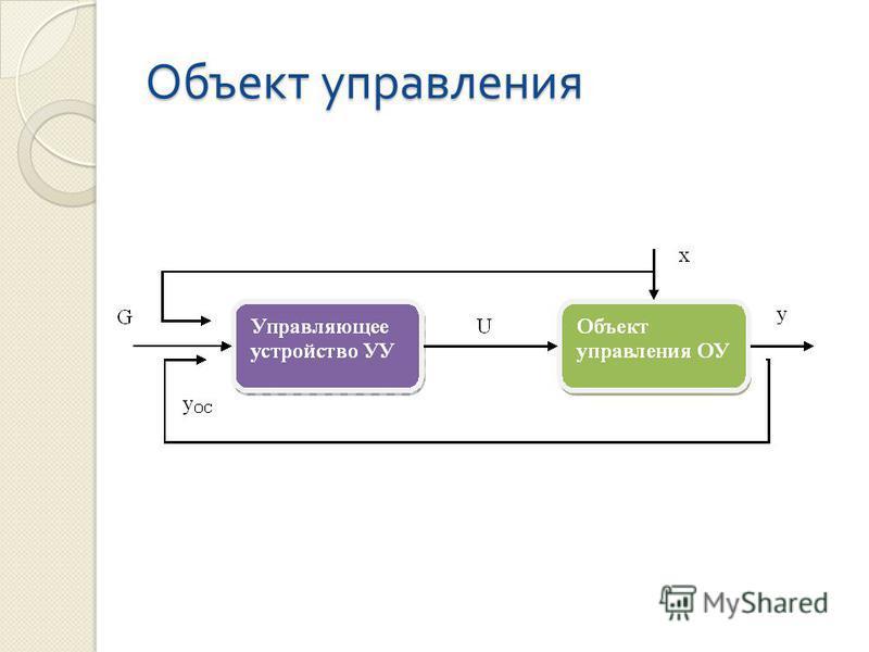 Объект управления