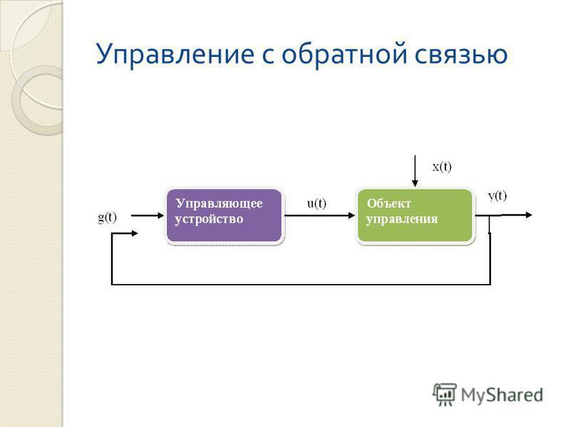 Управление с обратной связью