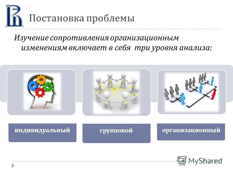 Изучение сопротивления организационным изменениям включает в себя три уровня анализа : Постановка проблемы индивидуальный групповой организационный
