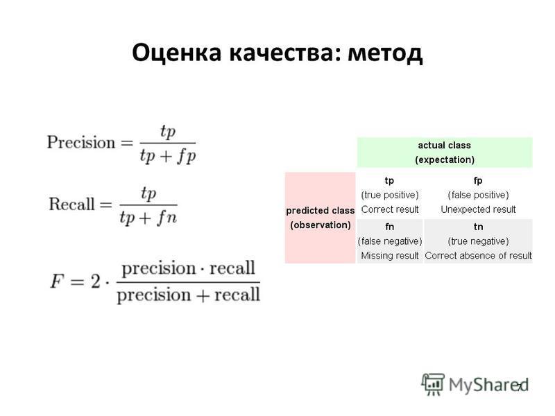 7 Оценка качества: метод