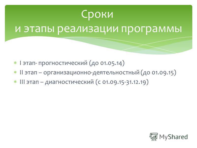 I этап- прогностический (до 01.05.14) II этап – организационно-деятельностный (до 01.09.15) III этап – диагностический (с 01.09.15-31.12.19) Сроки и этапы реализации программы