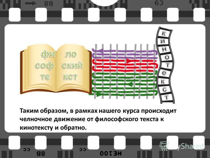 Таким образом, в рамках нашего курса происходит челночное движение от философского текста к кинотексту и обратно.