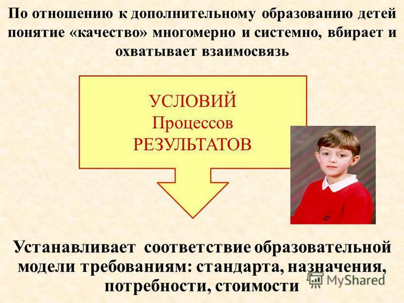 По отношению к дополнительному образованию детей понятие «качество» многомерно и системно, вбирает и охватывает взаимосвязь бла Бла гополучие Устанавливает соответствие образовательной модели требованиям: стандарта, назначения, потребности, стоимости