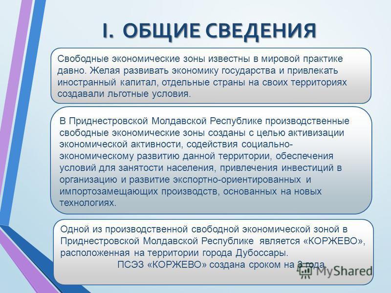 Одной из производственной свободной экономической зоной в Приднестровской Молдавской Республике является «КОРЖЕВО», расположенная на территории города Дубоссары. ПСЭЗ «КОРЖЕВО» создана сроком на 3 года. В Приднестровской Молдавской Республике произво