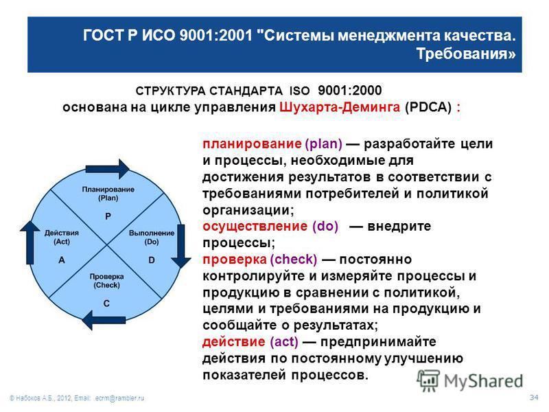ГОСТ Р ИСО 9001:2001