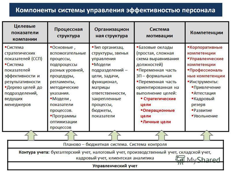 © Набоков А.Б., 2012, Email: ecrm@rambler.ru 39