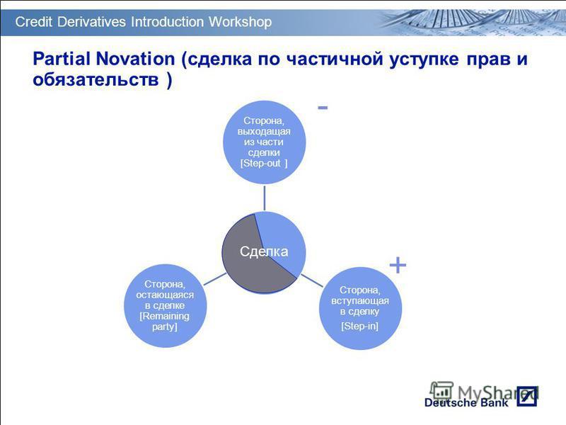 GT PM Transition & Deployment Partial Novation (сделка по частичной уступке прав и обязательств ) Сторона, выходащая из части сделки [Step-out ] Сторона, вступающая в сделку [Step-in] Сторона, остающаяся в сделке [Remaining party] Сделка - + Credit D