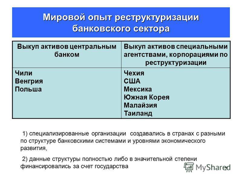7 Мировой опыт реструктуризации банковского сектора Выкуп активов центральным банком Выкуп активов специальными агентствами, корпорациями по реструктуризации Чили Венгрия Польша Чехия США Мексика Южная Корея Малайзия Таиланд 1) специализированные орг