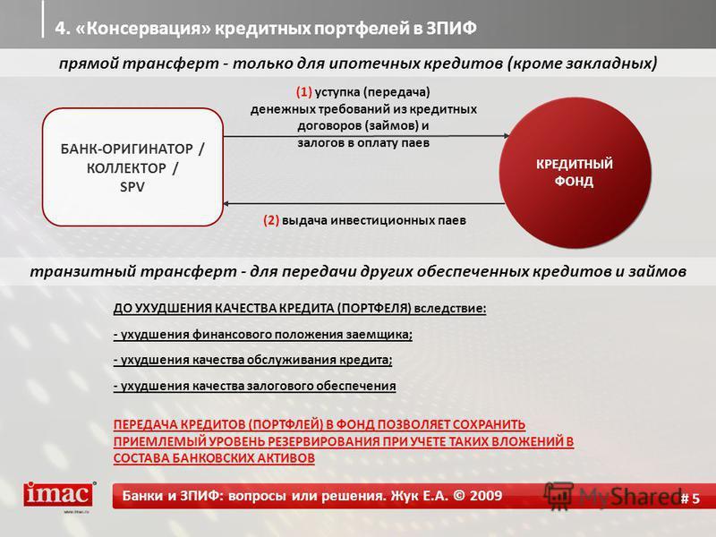 прямой трансферт - только для ипотечных кредитов (кроме закладных) 4. «Консервация» кредитных портфелей в ЗПИФ КРЕДИТНЫЙ ФОНД КРЕДИТНЫЙ ФОНД (1) уступка (передача) денежных требований из кредитных договоров (займов) и залогов в оплату паев (2) выдача