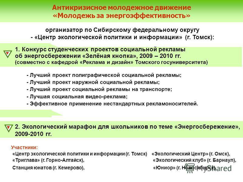 Антикризисное молодежное движение «Молодежь за энергоэффективность» 2. Экологический марафон для школьников по теме «Энергосбережение», 2009-2010 гг. организатор по Сибирскому федеральному округу - «Центр экологической политики и информации» (г. Томс