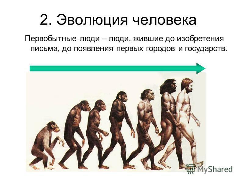 2. Эволюция человека Первобытные люди – люди, жившие до изобретения письма, до появления первых городов и государств.