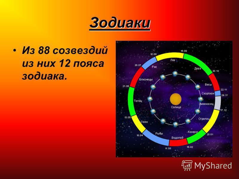 Зодиаки Из 88 созвездий из них 12 пояса зодиака.