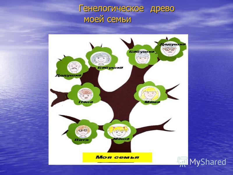 Генелогическое древо моей семьи
