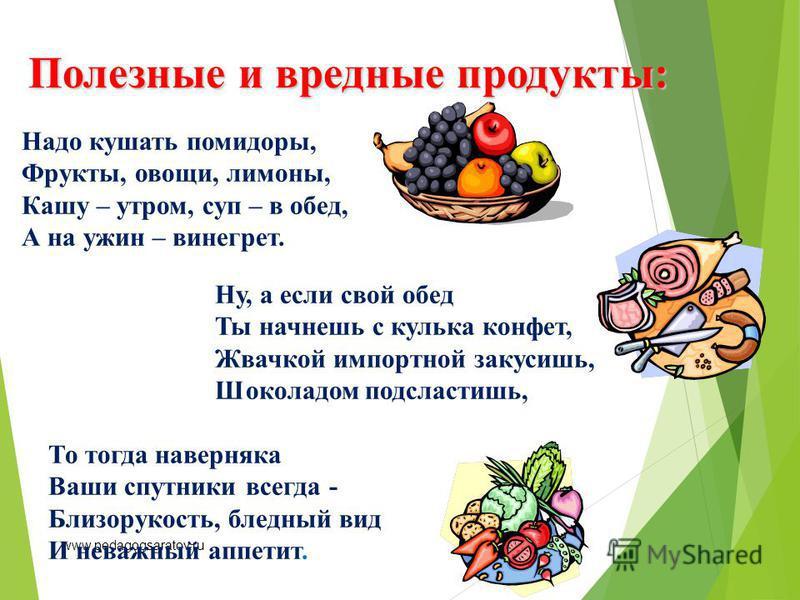 Полезные и вредные продукты: www.pedagogsaratov.ru Надо кушать помидоры, Фрукты, овощи, лимоны, Кашу – утром, суп – в обед, А на ужин – винегрет. Ну, а если свой обед Ты начнешь с кулька конфет, Жвачкой импортной закусишь, Шоколадом подсластишь, То т