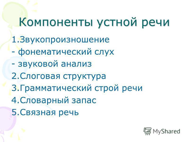 Компоненты устной речи 1. Звукопроизношение - фонематический слух - звуковой анализ 2. Слоговая структура 3. Грамматический строй речи 4. Словарный запас 5. Связная речь
