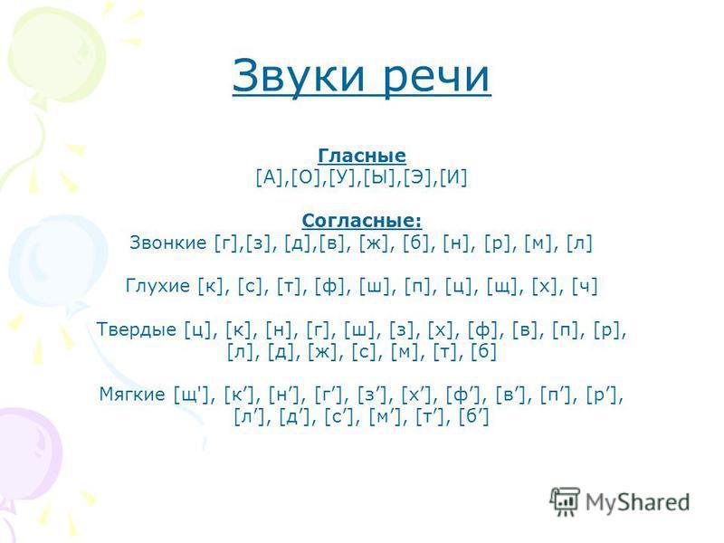 Гласные [А],[О],[У],[Ы],[Э],[И] Согласные: Звонкие [г],[з], [д],[в], [ж], [б], [н], [р], [м], [л] Глухие [к], [с], [т], [ф], [ш], [п], [ц], [щ], [х], [ч] Твердые [ц], [к], [н], [г], [ш], [з], [х], [ф], [в], [п], [р], [л], [д], [ж], [с], [м], [т], [б]