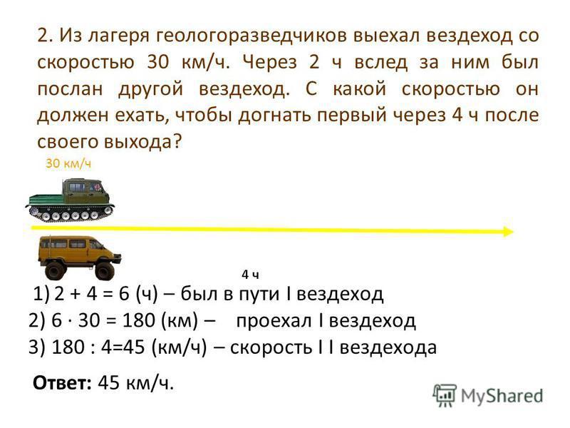 А В 60 км/ч 15 км/ч 160 км 1. Из пунктов А и В навстречу друг другу выехали автомобиль со скоростью 60 км/ч и велосипедист со скоростью 15 км/ч. Встретятся ли автомобиль и велосипедист через 2 часа, если расстояние между пунктами 160 км? 1)60 + 15 =