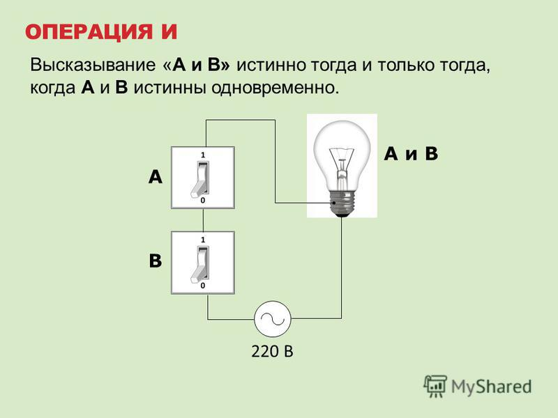 ОПЕРАЦИЯ И Высказывание «A и B» истинно тогда и только тогда, когда А и B истинны одновременно. 220 В A и B A B
