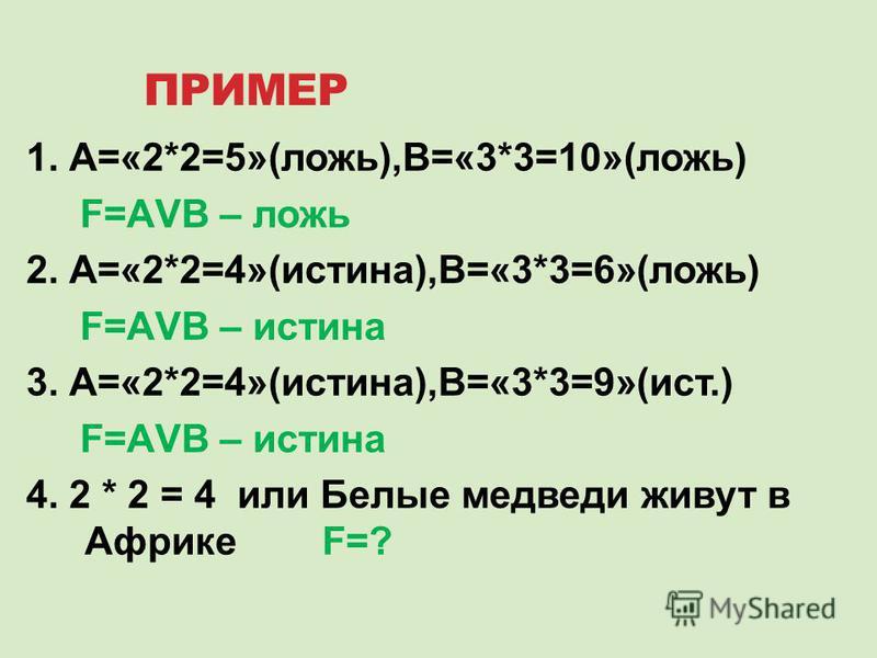 ПРИМЕР 1. А=«2*2=5»(ложь),В=«3*3=10»(ложь) F=АVВ – ложь 2. А=«2*2=4»(истина),В=«3*3=6»(ложь) F=АVВ – истина 3. А=«2*2=4»(истина),В=«3*3=9»(ист.) F=АVВ – истина 4. 2 * 2 = 4 или Белые медведи живут в Африке F=?
