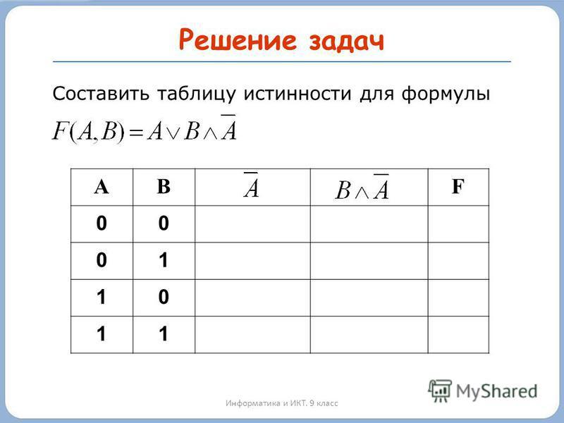 Решение задач АВF 00 1 0 0 01 1 1 1 10 0 0 1 11 0 0 1 Составить таблицу истинности для формулы Информатика и ИКТ. 9 класс