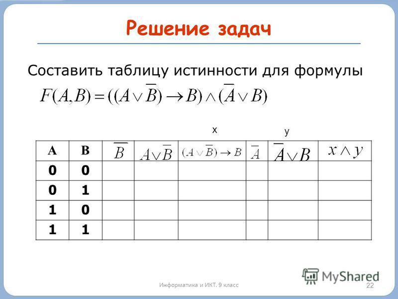 Решение задач 22 АВ 00 01 10 11 x y Составить таблицу истинности для формулы Информатика и ИКТ. 9 класс