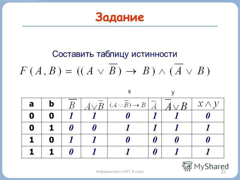 Задание 23 ab 00 110110 01 001111 10 110000 11 011011 x y Составить таблицу истинности Информатика и ИКТ. 9 класс