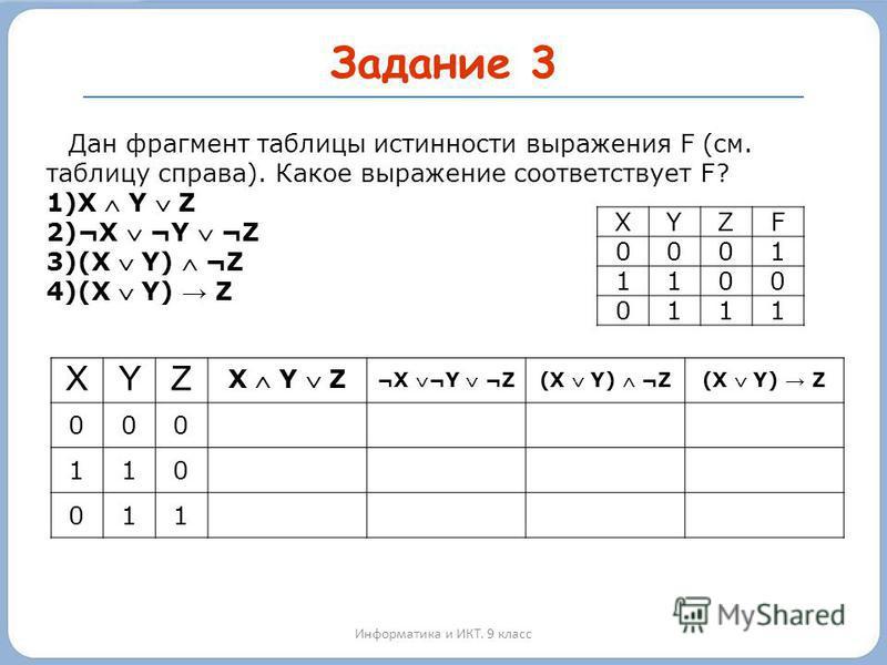 Задание 3 XYZ X Y Z ¬X ¬Y ¬Z (X Y) ¬Z(X Y) Z 000 110 011 XYZF 0001 1100 0111 Дан фрагмент таблицы истинности выражения F (см. таблицу справа). Какое выражение соответствует F? 1)X Y Z 2)¬X ¬Y ¬Z 3)(X Y) ¬Z 4)(X Y) Z Информатика и ИКТ. 9 класс