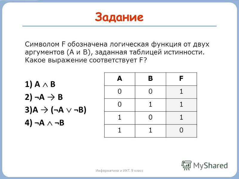 Задание Символом F обозначена логическая функция от двух аргументов (A и B), заданная таблицей истинности. Какое выражение соответствует F? 1) A B 2) ¬A B 3)A (¬A ¬B) 4) ¬A ¬B ABF 001 011 101 110 Информатика и ИКТ. 9 класс