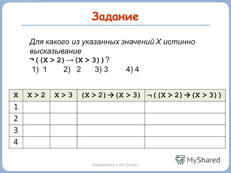 Задание X X > 2X > 2X > 3X > 3(X > 2) (X > 3)¬((X > 2) (X > 3)) 1 2 3 4 Для какого из указанных значений X истинно высказывание ¬ ((X > 2) (X > 3)) ? 1) 1 2) 2 3) 3 4) 4 Информатика и ИКТ. 9 класс