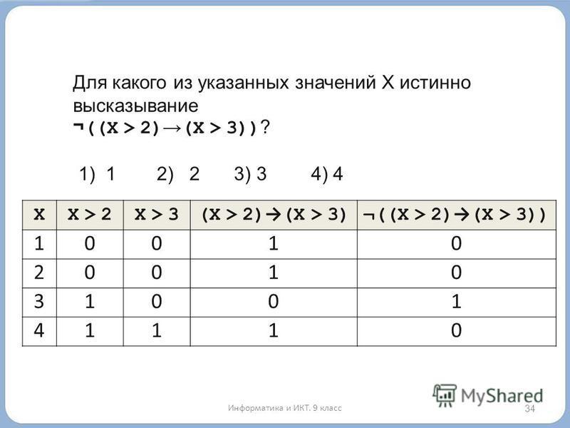 34 X X > 2X > 2X > 3X > 3(X > 2) (X > 3)¬((X > 2) (X > 3)) 10010 20010 31001 41110 Для какого из указанных значений X истинно высказывание ¬ ((X > 2) (X > 3)) ? 1) 1 2) 2 3) 3 4) 4 Информатика и ИКТ. 9 класс