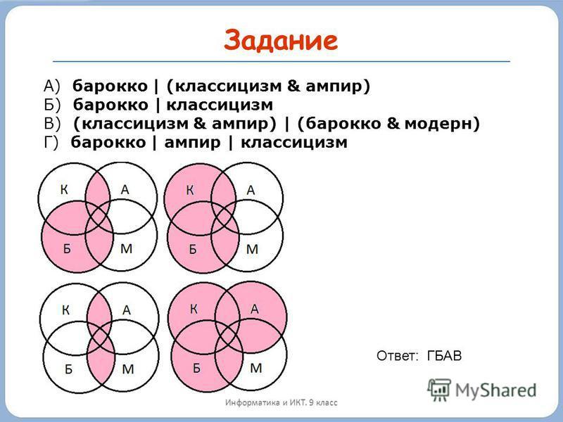 Задание Информатика и ИКТ. 9 класс А) барокко | (классицизм & ампир) Б) барокко | классицизм В) (классицизм & ампир) | (барокко & модерн) Г) барокко | ампир | классицизм Ответ: ГБАВ Информатика и ИКТ. 9 класс