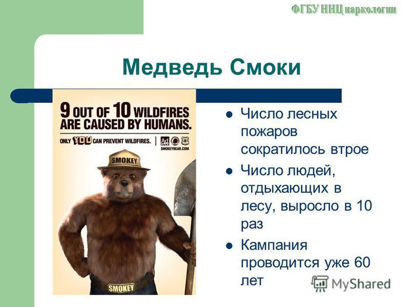 Медведь Смоки Число лесных пожаров сократилось втрое Число людей, отдыхающих в лесу, выросло в 10 раз Кампания проводится уже 60 лет