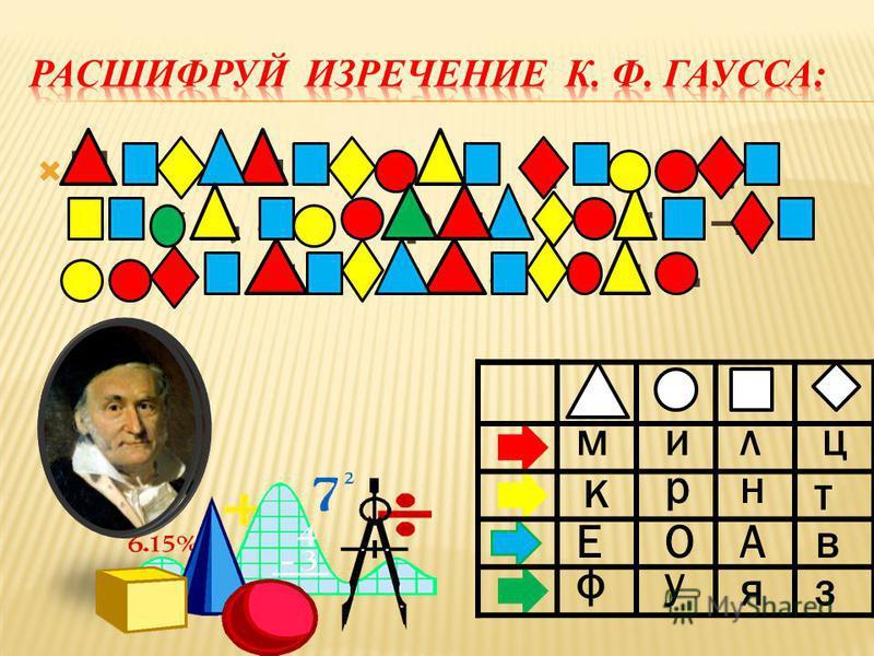 М а т е м а т и к а ц а р и ц а н а у к, а р и ф м е т и к а –ц а р и ц а м а т е м а т и к и. м к ф и р лц н т у яз вАЕО 5