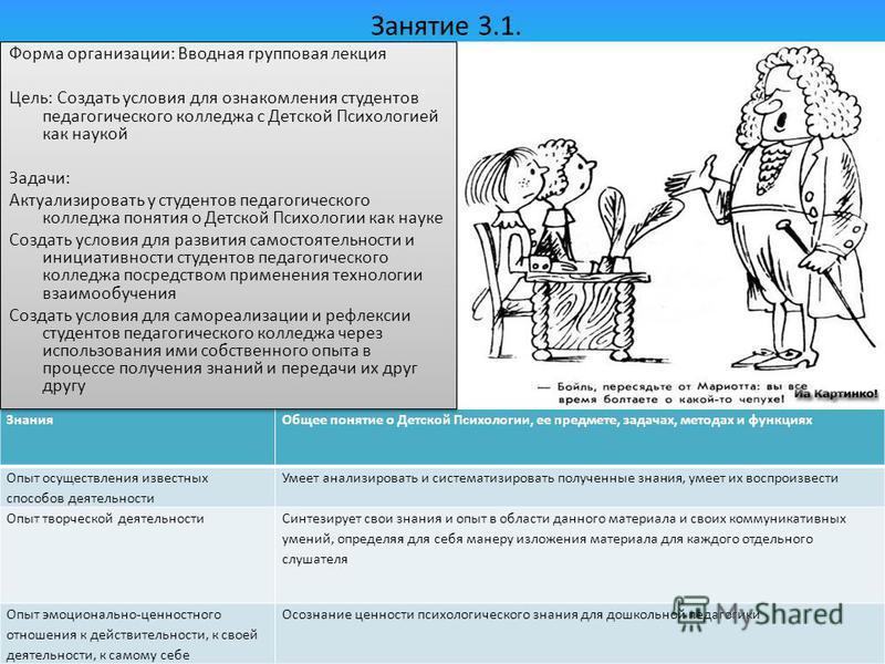 Занятие 3.1. Знания Общее понятие о Детской Психологии, ее предмете, задачах, методах и функциях Опыт осуществления известных способов деятельности Умеет анализировать и систематизировать полученные знания, умеет их воспроизвести Опыт творческой деят